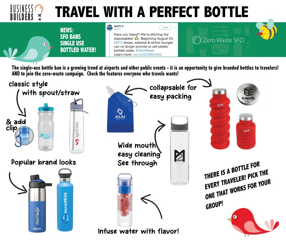 Travel With A Perfect Bottle